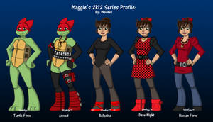 Maggie's Profile for the 2k12 toon by wachey
