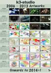 Art Progress 2006 - 2013