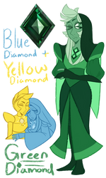 FT - (Blue D/Yellow D) Green Diamond by TheZodiacLord