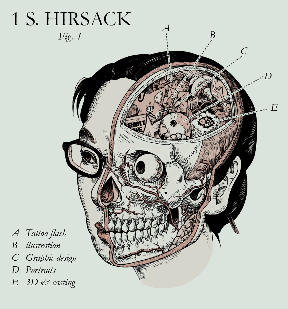 S-Hirsack's Profile Picture