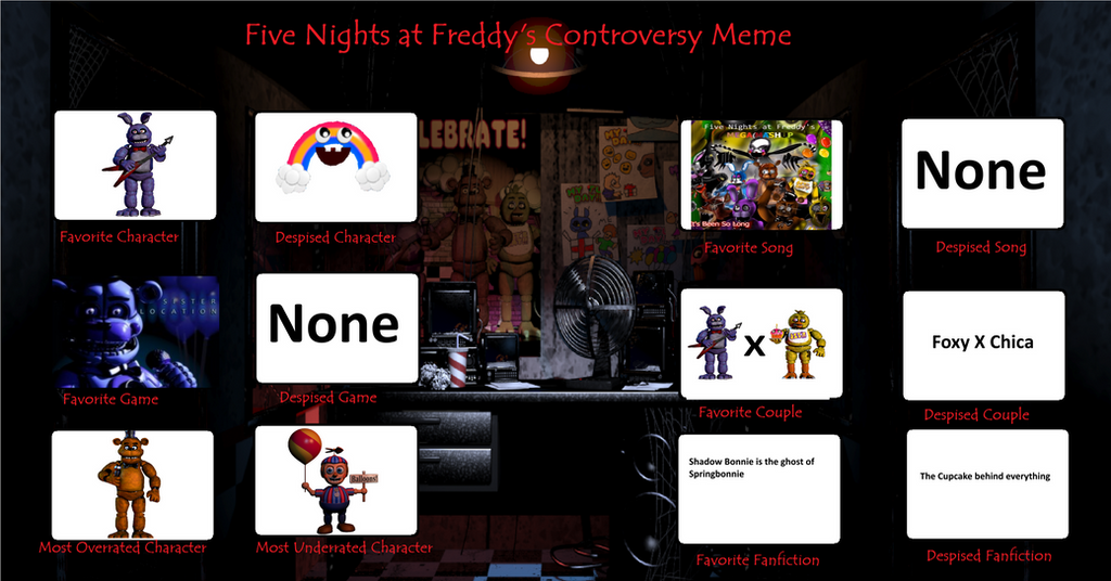FNAF Controversy Meme by Pokehog on DeviantArt