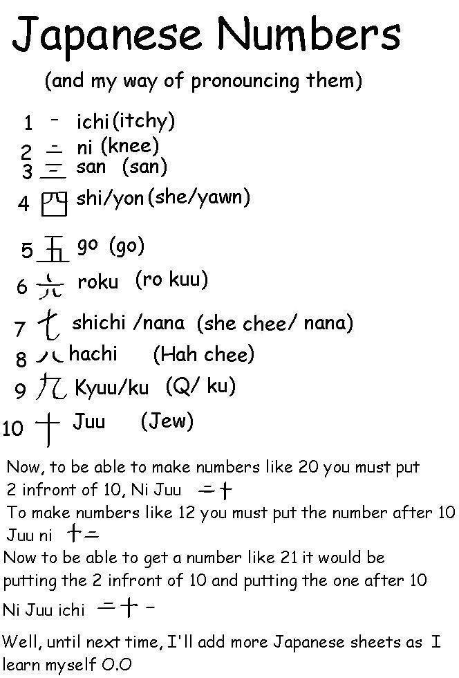 Japanese Learning PG 1 Numbers by Mecha-fox-cat-rabbit