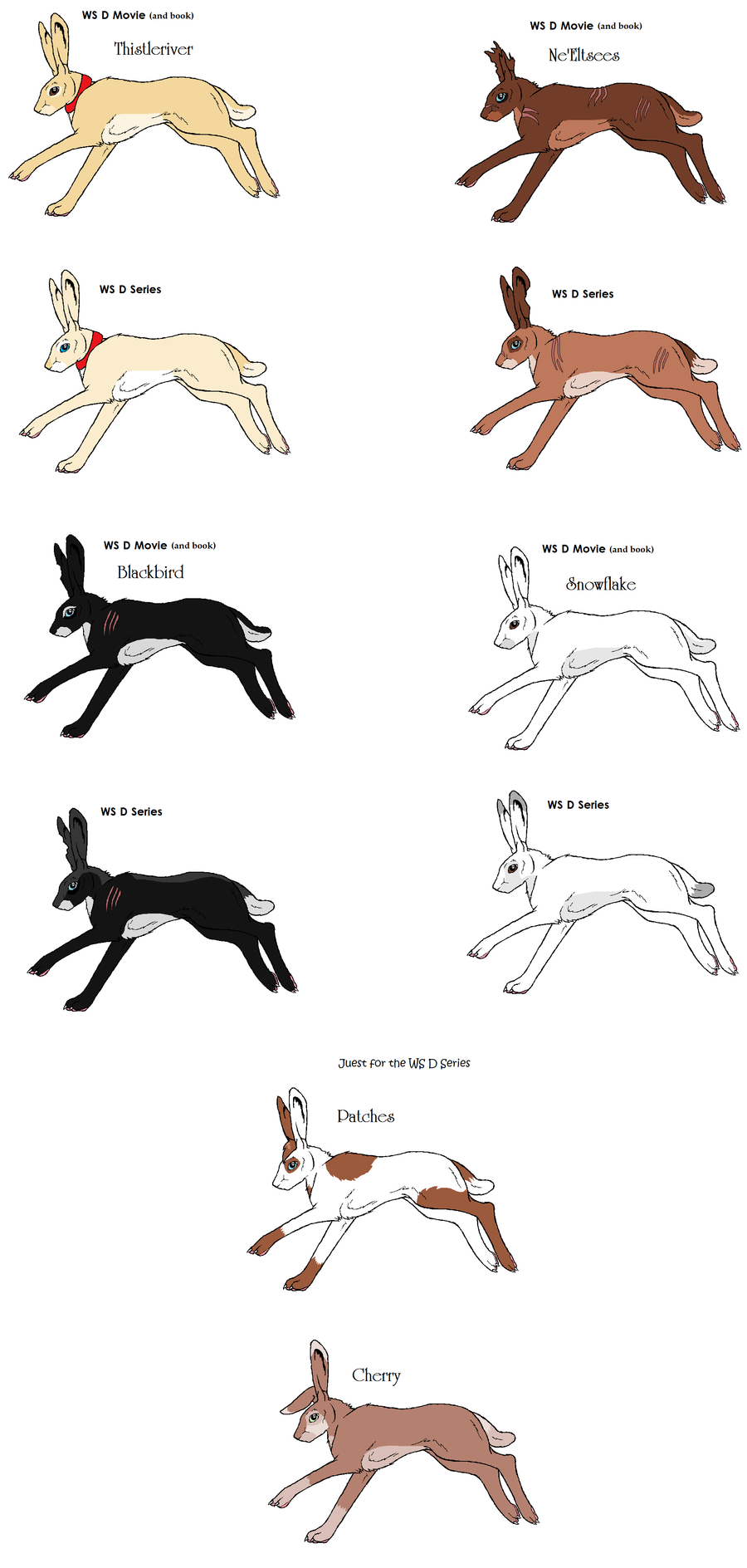 an analysis of the main characters in richard adams watership down Regarding adams' conception and use of characterization ex- clusive of their  in  watership down, richard adams announces his indebted- 140 this content.