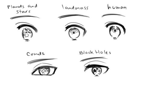PM eyes by Cioccolatodorima