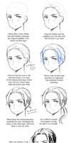 China's Hair
