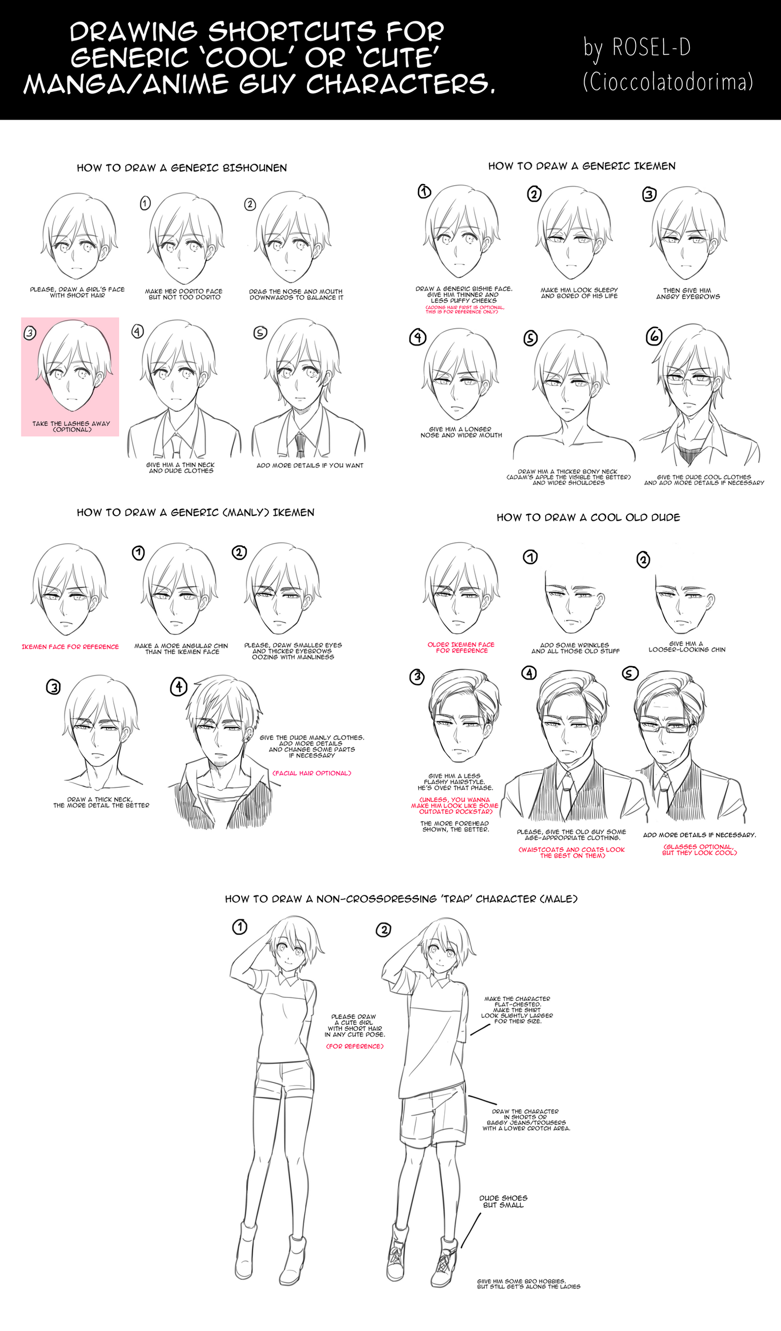 cioccolatodorima bishounen ikemen and trap shortcuts by cioccolatodorima
