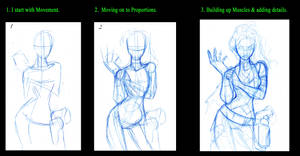 How I Draw Part.1.