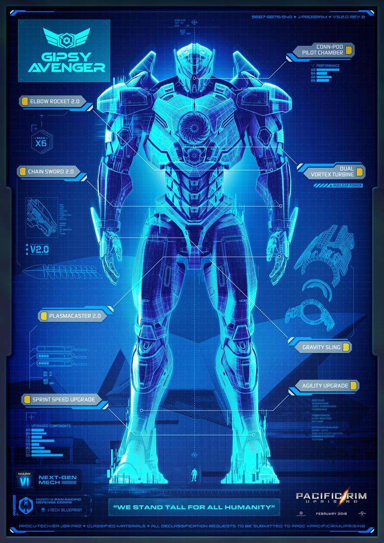 Pacific Rim Uprising Gipsy Avenger Blueprints by ... Pacific Rim Blueprints