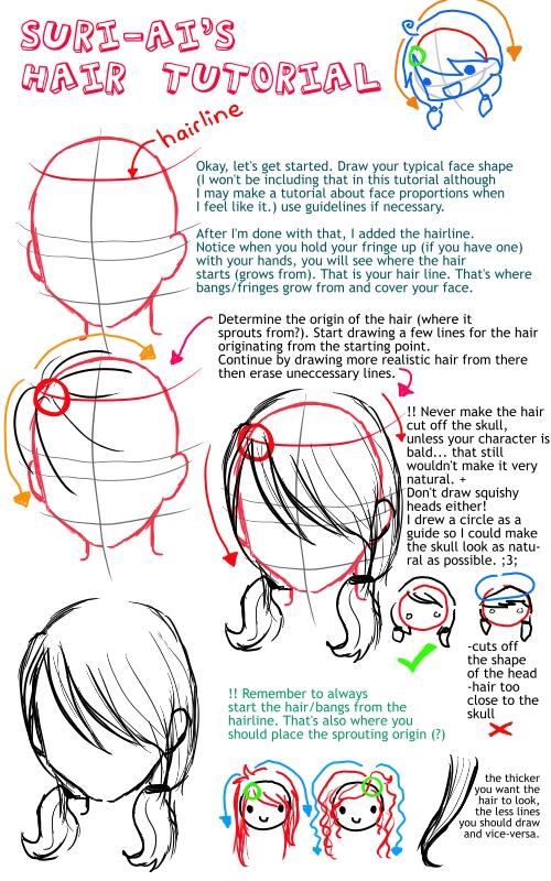 Anime Hair Tutorial by suri-ai on DeviantArt