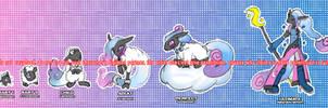 Digimon OC - Lammon line by glitchgoat