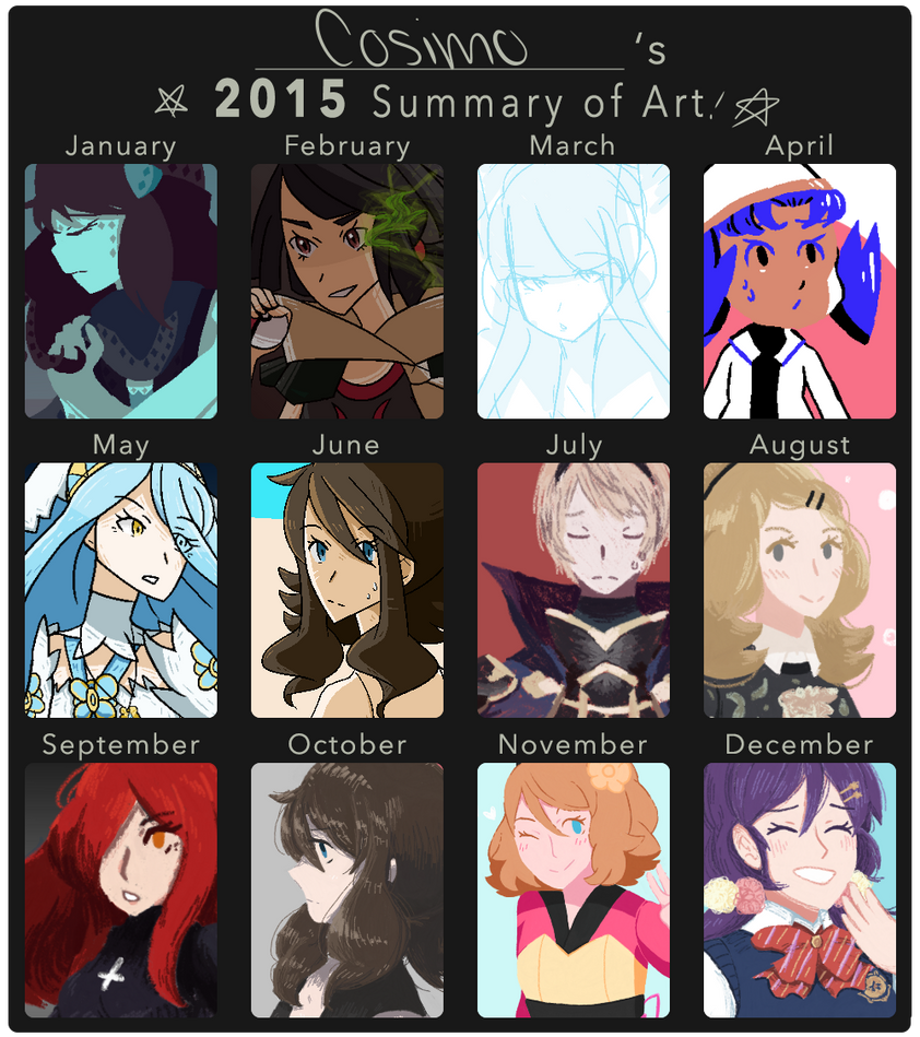2015 Summary by QueenCosimo