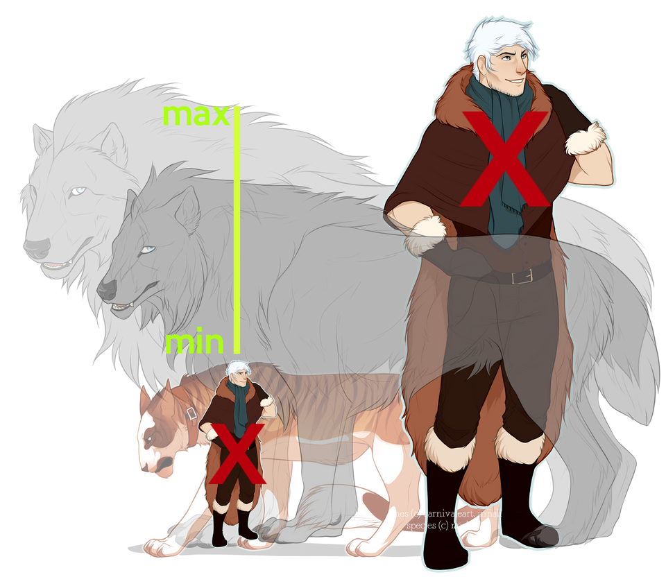 Handler Guide by TokoTime
