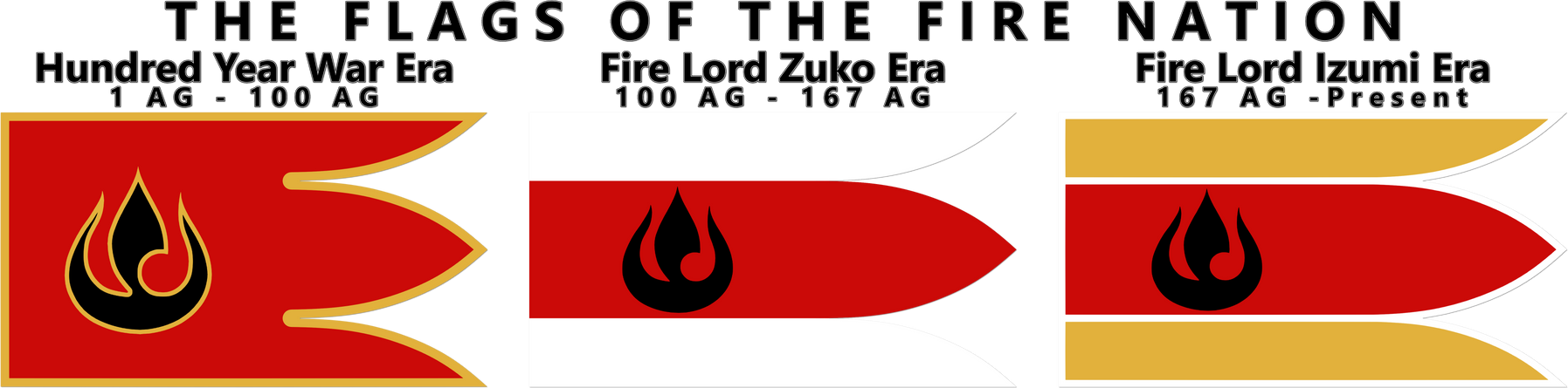Avatar - Flags of the Fire Nation