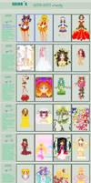 Improvement Meme : Seira 2011 by orenji-seira