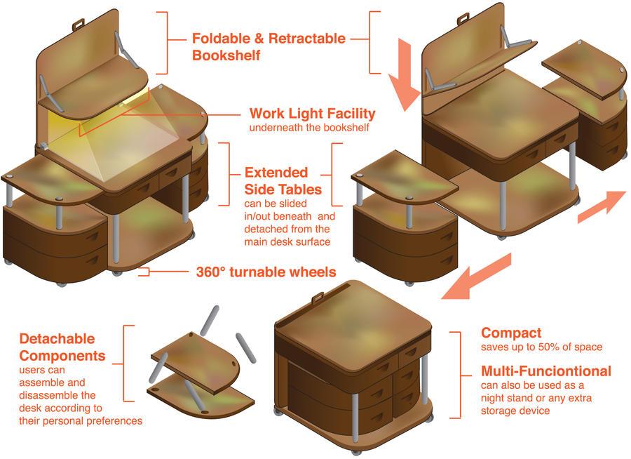 Multi-Functional Desk Design by Commuter-Globe on DeviantArt