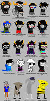 Homestuck According to My Sister by ardria