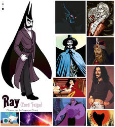 Ray- Character Influence Chart by anniemae04