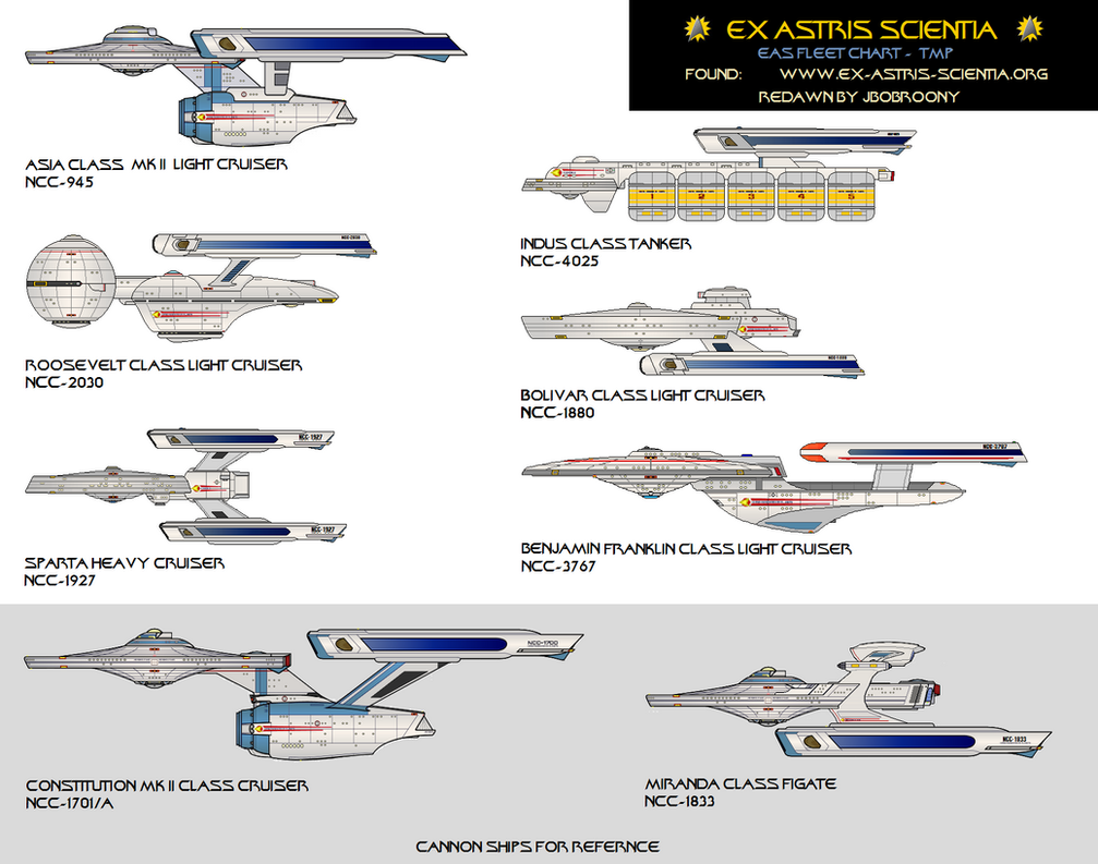 Eas fleet star ship chart movie era by jbobroony on for Consul enterprise