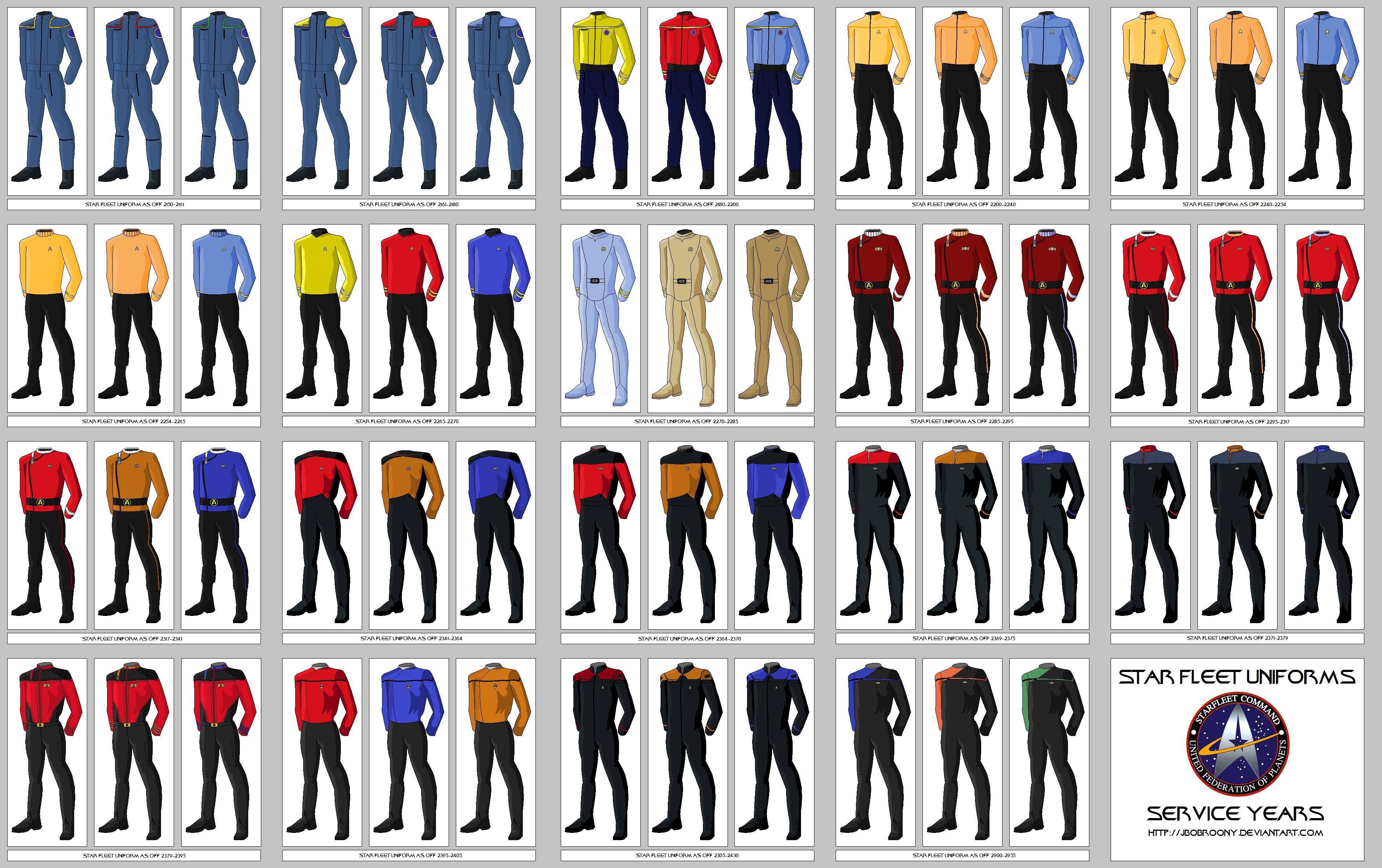 Uniforms By Jbobroony On Deviantart