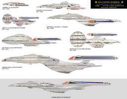 EAS Fleet chart, The late 24th Century Ships