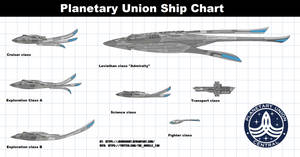 Planetary union ship chart
