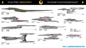 Discovery Comparison Chart