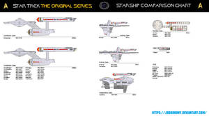 Star Trek The Original Series comparison chart by jbobroony