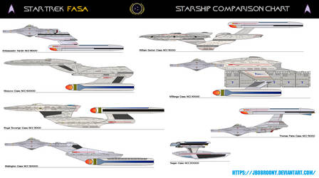 FASA Officers manual comparison chart (My Version)