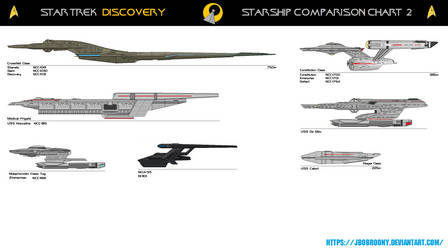 Discovery Comparison Chart 2