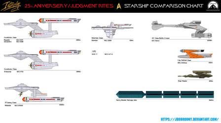 Star Trek 25th and Judgment Rites