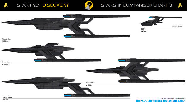 Discovery Comparison Chart 3