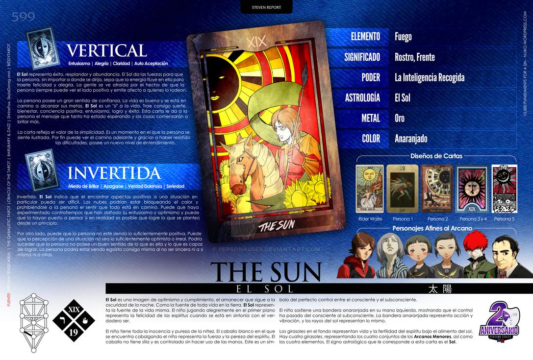 [Infografia][ES] XIX - THE SUN by personauser