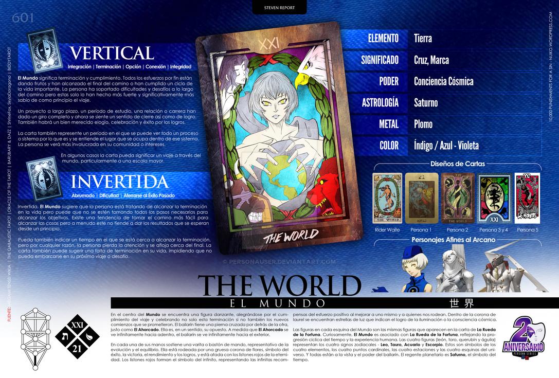 [Infografia][ES] XXI - THE WORLD by personauser