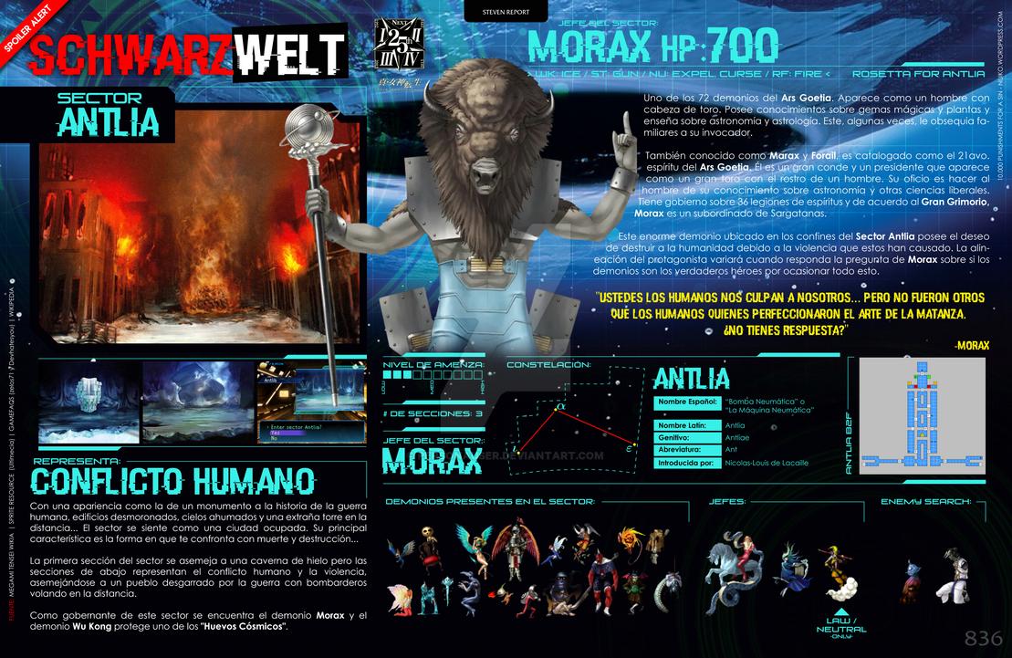 [Infografia][ES] Schwarzwelt: Sector Antlia by personauser