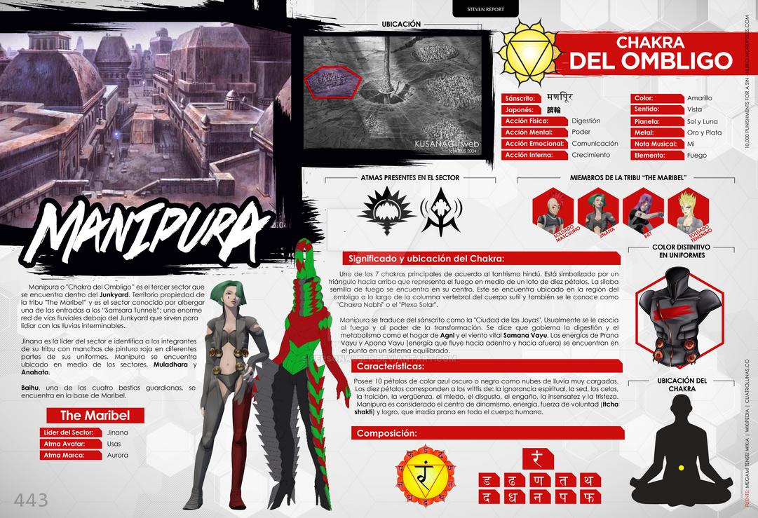 [Infografia][ES] Manipura by personauser