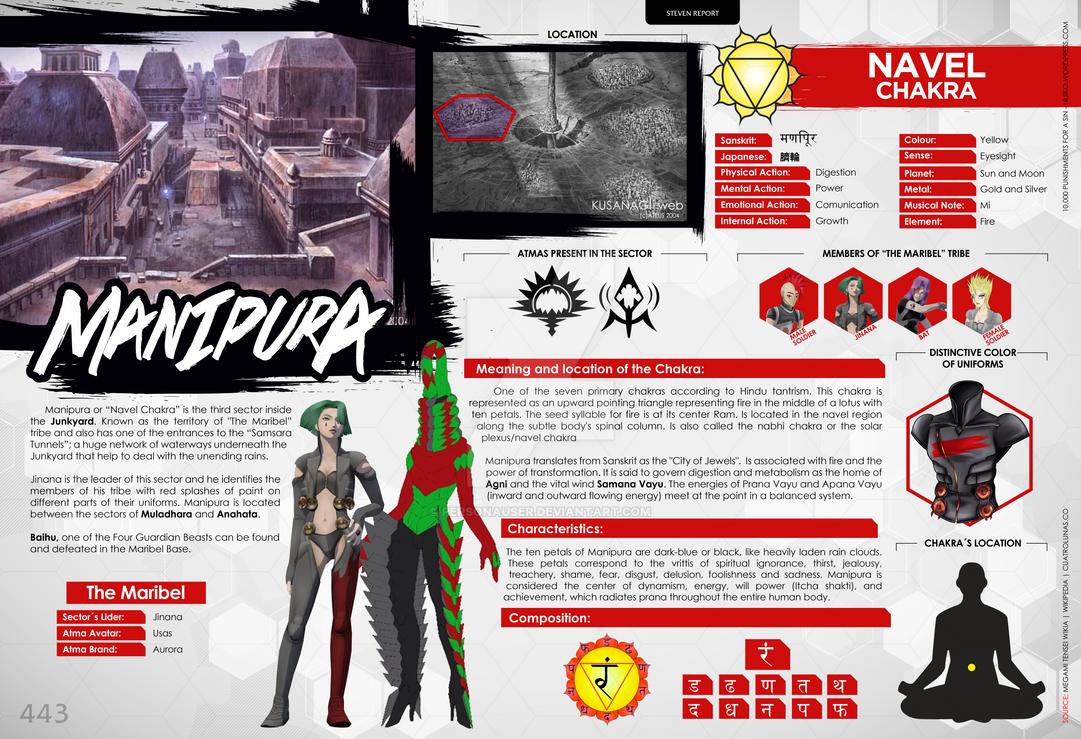 [Infografia][EN] Manipura by personauser