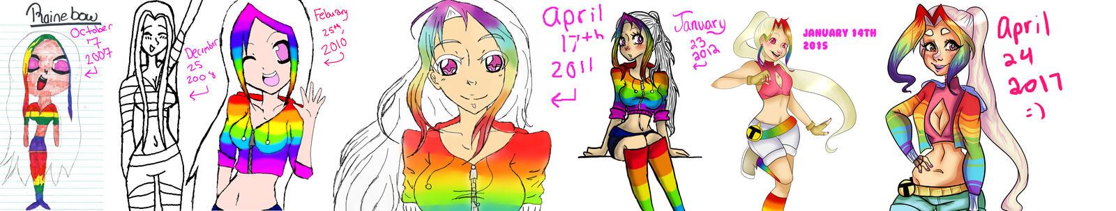 Draw This Again Meme by xXimmaeatjooXx