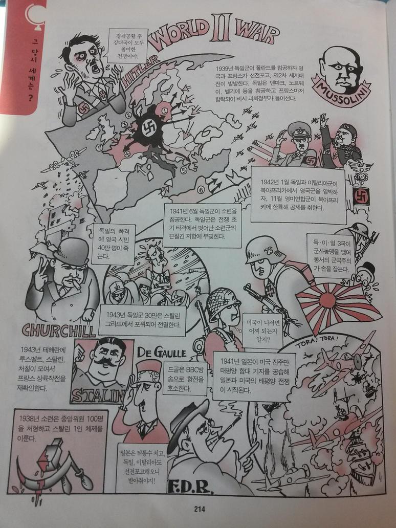 World War II by komi114