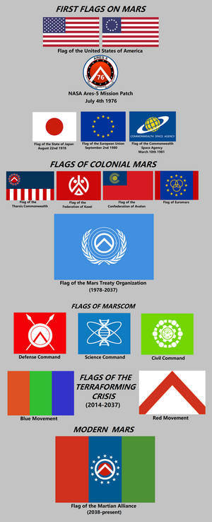 Lineage of the Martian Flag (1976-2285)