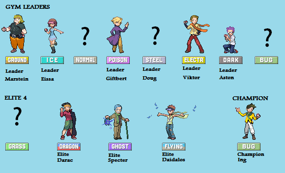 HG and SS Gym Leader Sprites by thegamemaster27 on DeviantArt