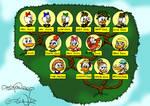Daisy Duck's Family Tree