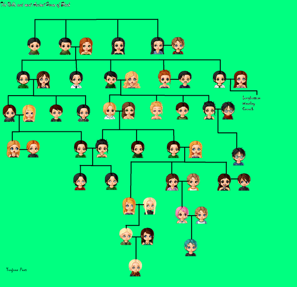The Black Family Tree by DayDreamerGirl4Life on DeviantArt