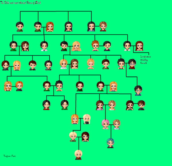 Dolohov family tree