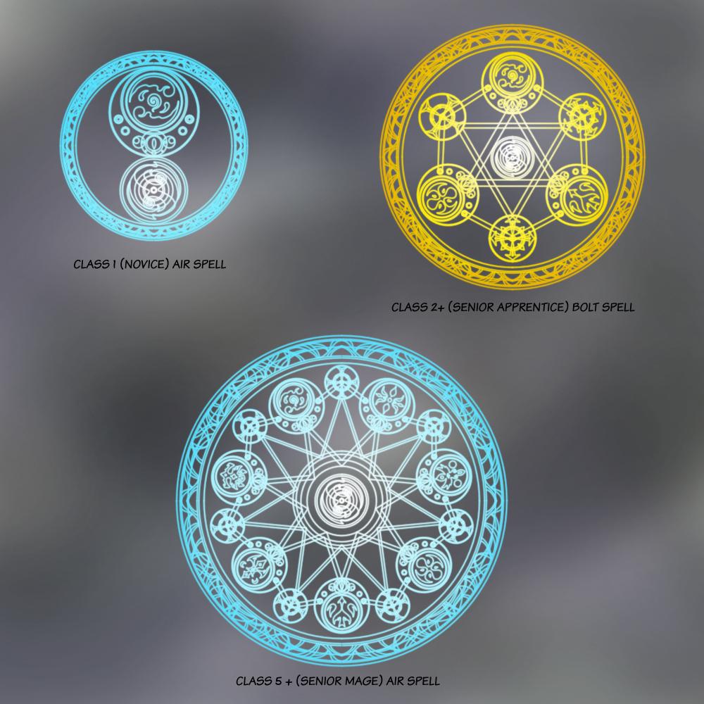 Circulos magicos y de invocacion[MegaPost]
