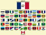 Flags of Union of North American Republics