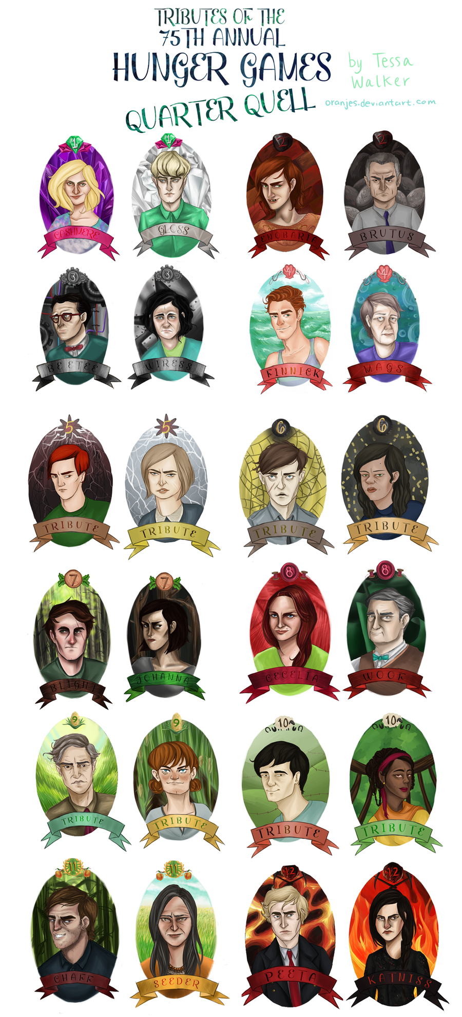 Quarter Quell Tributes by OranjesQuarter Quell Tributes