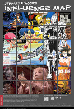 Jeffrey H Wood's Influence Map
