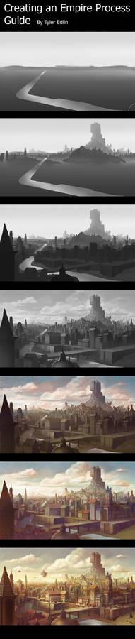 empire city process