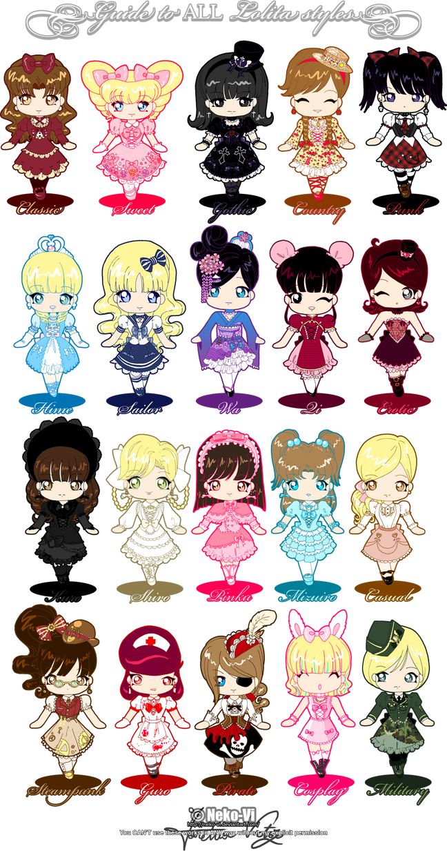 Guide to All Lolita Styles by Neko-Vi