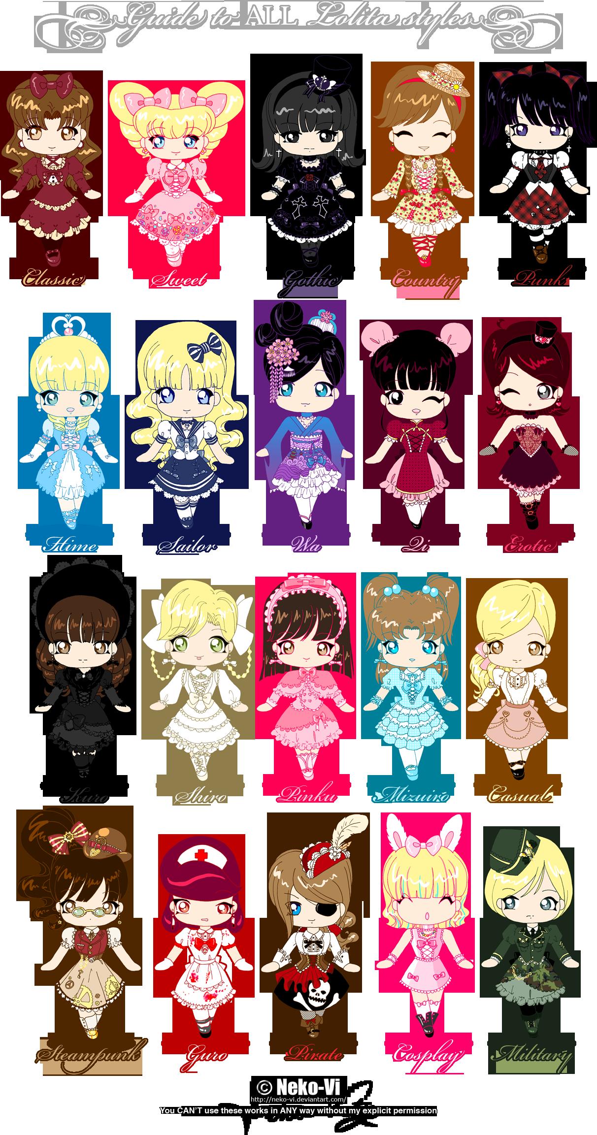 Guide To All Lolita Styles By Neko Vi On Deviantart